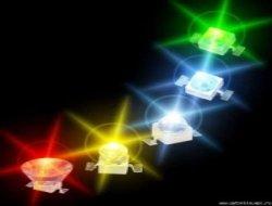 В РОСНАНО обсудили перспективы светодиодной индустрии