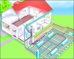 Российский рынок геотермальных тепловых насосов