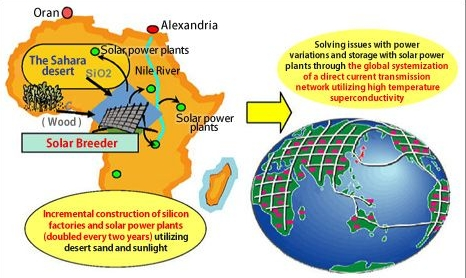 Старт проекта Sahara Solar Breeder Project