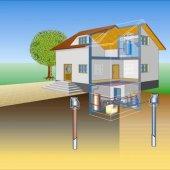 Маркетинговое исследование рынка использования тепловой энергии земли (рынок геотермальных тепловых насосов, вер.2)