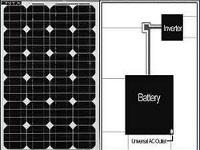 Созданы домашние солнечные панели
