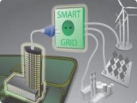 Россия и США планируют сотрудничество в области SMART Grid