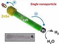В Японии разработаны новые водородные топливные элементы
