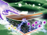 Энергию прикосновения ксенсорному экрану используют дляего подсветки