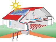 Комбинированные системы теплоснабжения сиспользованием солнечной иветровой энергии