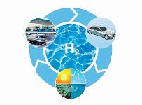 Новый подход длярасщепления воды может улучшить производство водорода