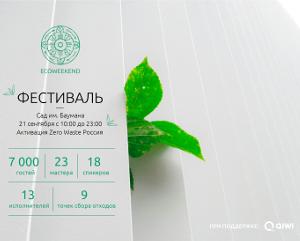 Национальный проект «Экология» расширяет границы