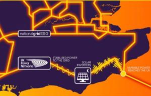Солнечные электростанции работают поночам