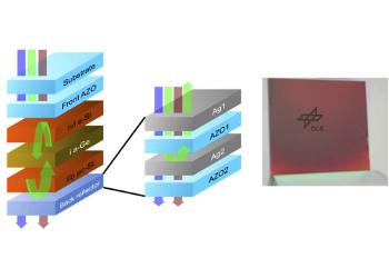 Прозрачные солнечные батареи длятеплиц непомешают фотосинтезу растений
